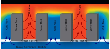 computerised fluid dynamic image 1