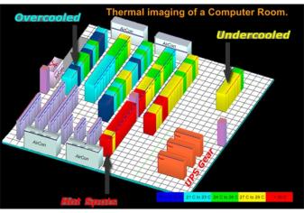 computerised fluid dynamic image 2