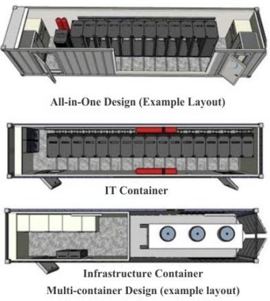 modular data centre image 3