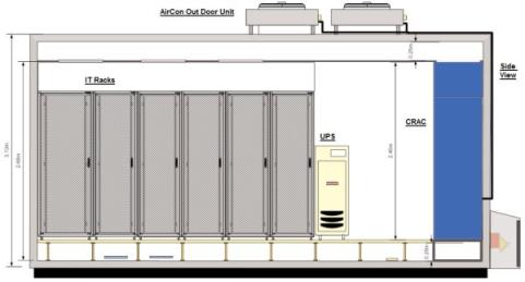 modular data centre image 4